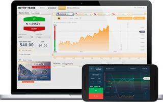 Мобильное приложение от Olymp Trade
