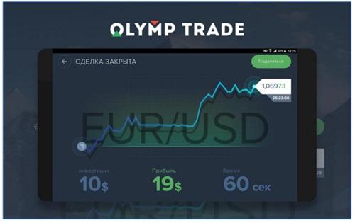 Олимп Трейд: торговая платформа